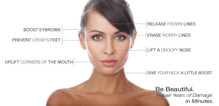Botox:Fillers 1